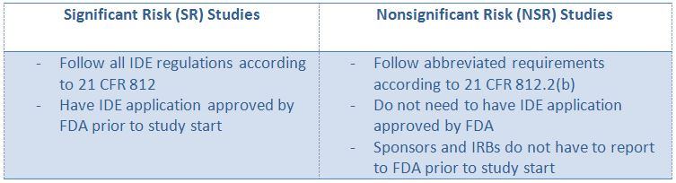 5. Clinical Trial Basics-MedicalDevices - Sig vs NonSig Risk3